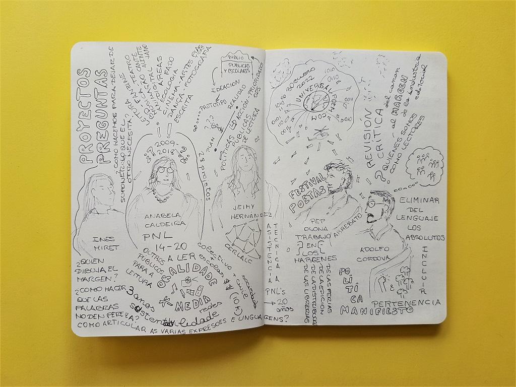 Leer Iberoamérica Lee 2021 Movimientos por la lectura