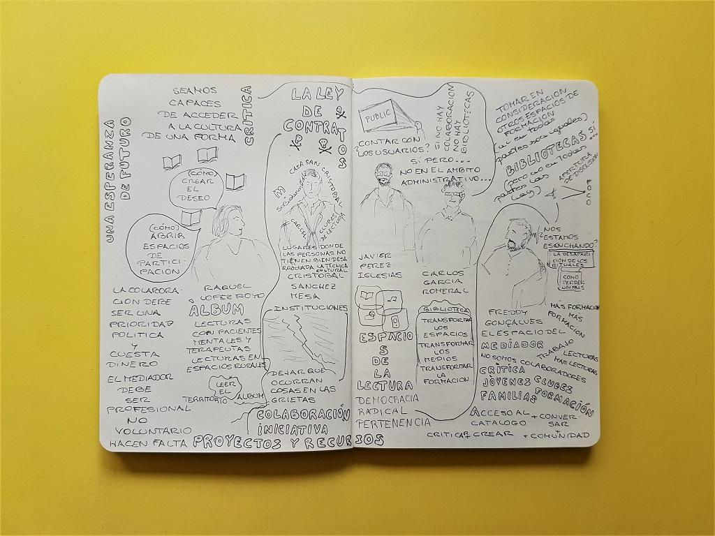 Leer Iberoamérica Lee 2021 Los (otros) espacios de la lectura - Telar de Libros