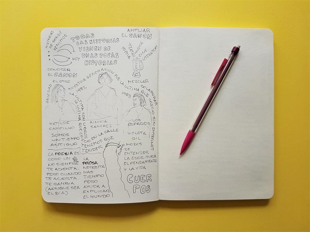Leer Iberoamérica Lee 2021 Poéticas y oralidades - Telar de Libros
